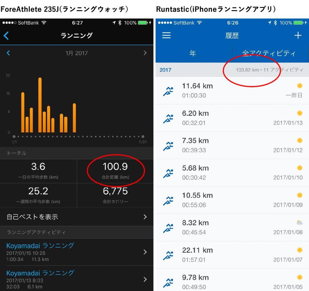 ガーミンとiPhoneのGPS比較