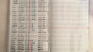 ジブン手帳に最適なボールペンを徹底検証。裏抜けテストから3ヶ月後の状況報告。