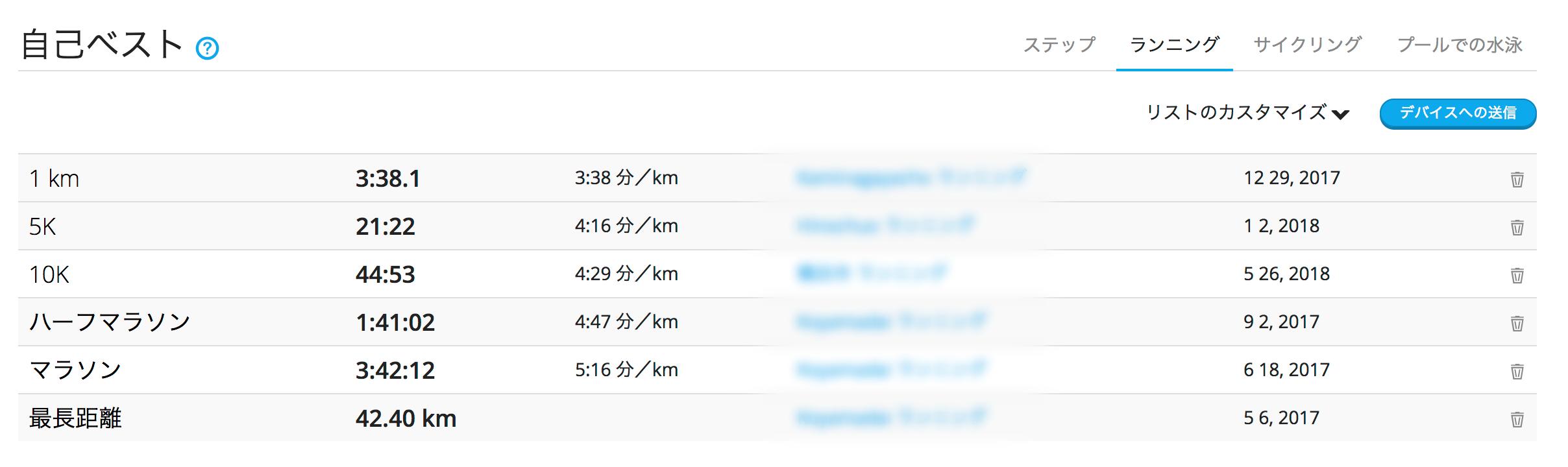 dc0e1a133c 続いてこれまでのランニングで出した自己ベスト。1km、5km、10km、ハーフマラソン、フルマラソン、最長距離の自己ベストを見ることが可能。1マイルという単位も見れ  ...