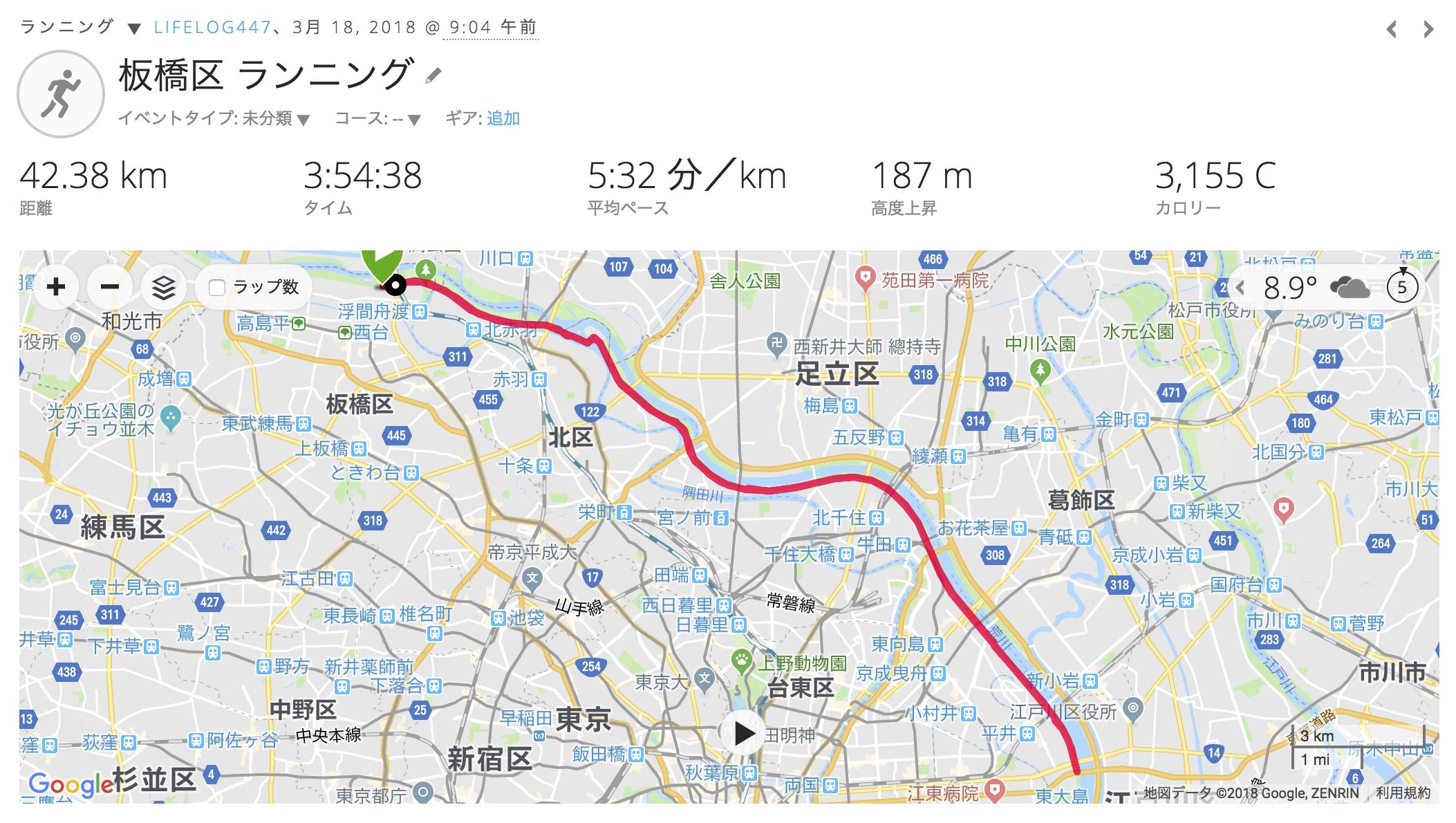 669da007db ... ております。 こちらがフルマラソンを走った時のガーミンのGPS記録。どこを走ったかもログとして残せるのは大変ありがたいです。