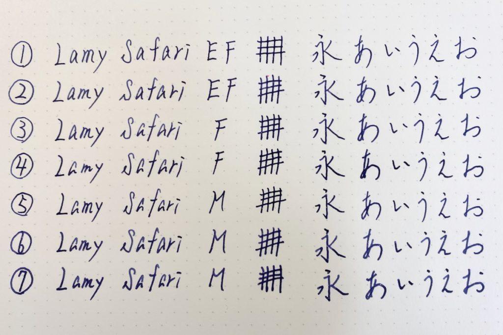 ラミーサファリの字幅と書き味